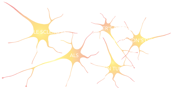 Graphic naming five neurological diseases